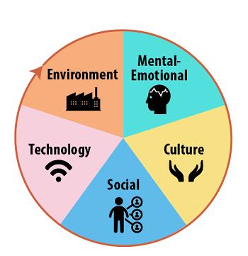 ISO 9001:2015: Bàn về sự hiệu quả của điều khoản 4.1