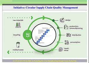 Chiến lược tăng trưởng xanh thông qua Quản lý chất lượng chuỗi cung ứng tuần hoàn, tiến bộ công nghệ và đổi mới sáng tạo
