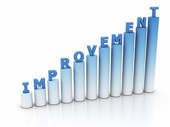 ISO 9001:2015 - Điều 10 Cải tiến
