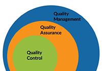 Chương trình đào tạo cán bộ chất lượng QA/QC chuyên sâu