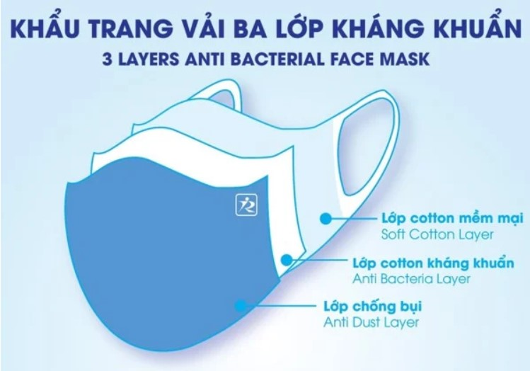 Quyết định 870/QĐ-BYT về hướng dẫn kỹ thuật tạm thời cho khẩu trang vải kháng giọt bắn, kháng khuẩn